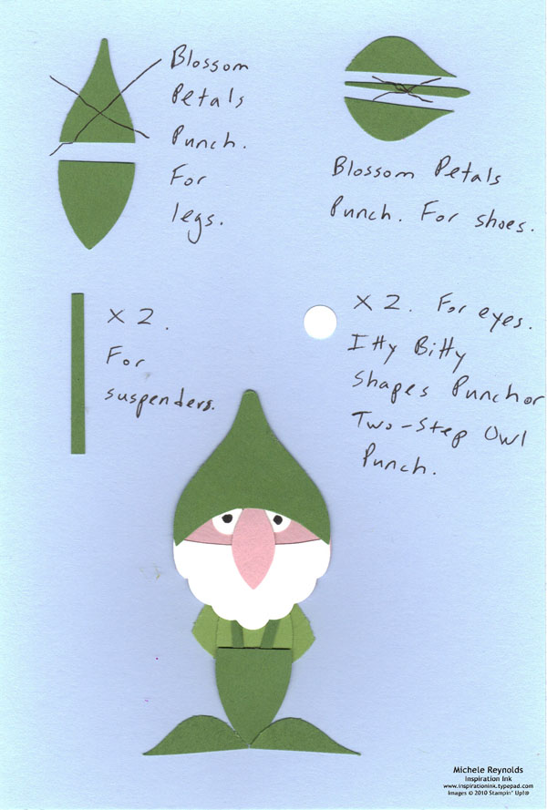 Gnome page 2 watermark